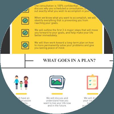 consultation-process-1